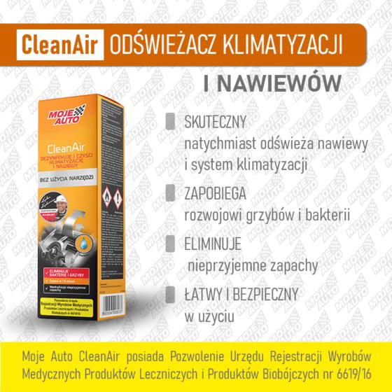 Infografika CleanAir